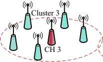 E d d is minimum. This is defined in (3), where D j Cluster 3 Cluster