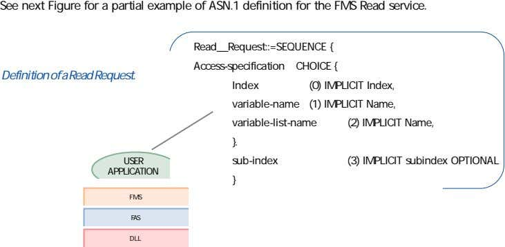 See next Figure for a partial example of ASN.1 definition for the FMS Read service.