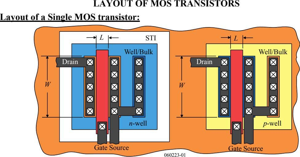 LAYOUT OF MOS TRANSISTORS Layout of a Single MOS transistor: L STI L Well/Bulk Well/Bulk