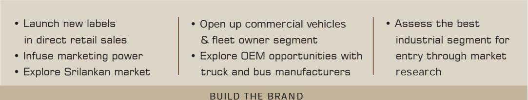 Open up commercial vehicles research BUILD THE BRAND