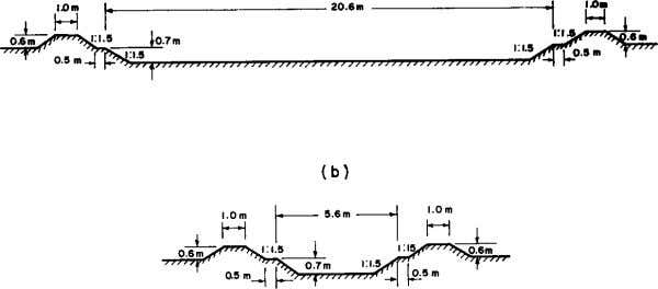 (b) width section of duckweed pond (Edwards et al. 1987). Hydraulic retention time in duck- weed