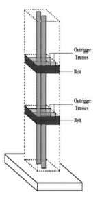 the core and induces tension and compression in the columns The outrigger and belt truss system