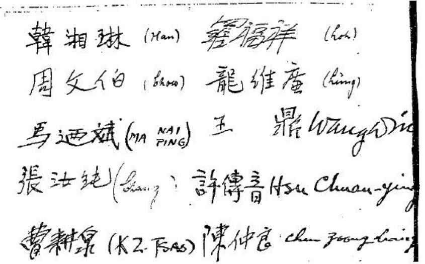 Ten signatures including the names of Chinese army officers on a New Year's greeting. It