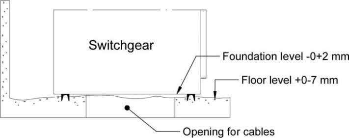 of the floor and foundation should also be sufficient. Figure 3.10 Switchgear erected on the metal