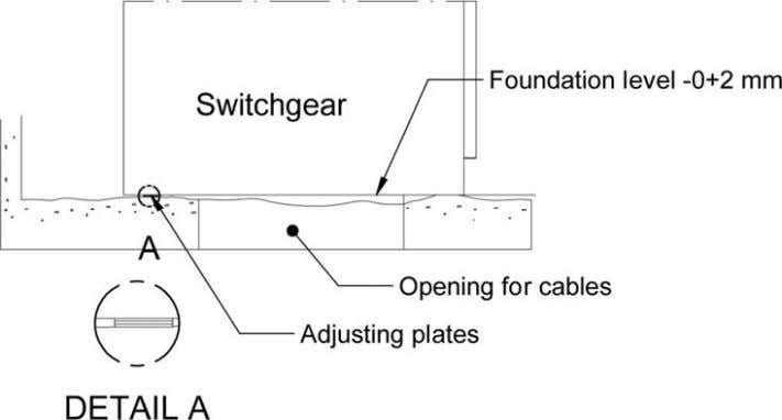 included, it can be installed on the concrete floor. Figure 3.12 Switchgear installed on the concrete