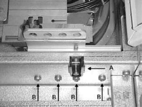 the four screws ( B ) and remove the interlocking unit. Figure 5.13 Removing the interlocking