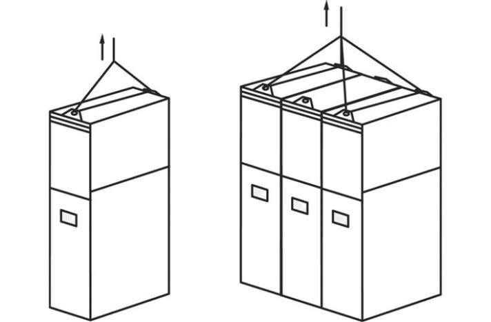 Figure 2.4 Lifting by crane. ! When lifting several cubicles or a whole switchgear unit