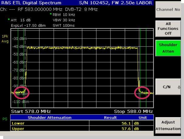 Frequency spectrum measurements 02-2012 | R&S ETL for DVB-T2 | 11 Shoulder Attenuation l according to