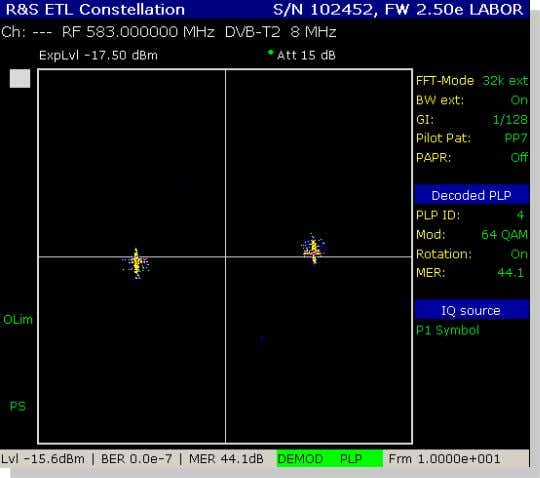 Modulation analysis by constellation diagram P1 Symbol 02-2012 | R&S ETL for DVB-T2 | 21