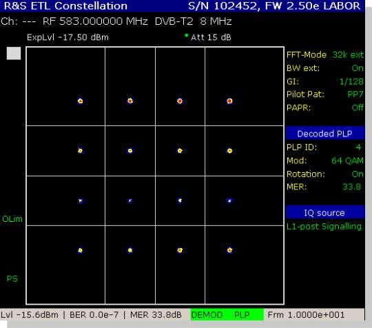 Modulation analysis by constellation diagram L1 post-signalling 02-2012 | R&S ETL for DVB-T2 | 23