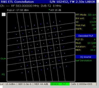 by constellation diagram PLP ID 0 (256QAM) before Derotation PLP ID 4 (64QAM) 02-2012 | R&S