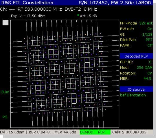 analysis by constellation diagram PLP ID 0 (256QAM) before Derotation PLP ID 4 (64QAM) 02-2012 |