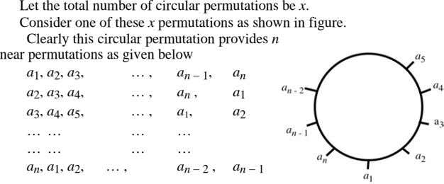 Let the total number of circular permutations be x. Consider one of these x permutations