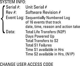 - System Info S1 OK 01: 50 FRI 31 MAY 2003 MORE TEST View System Data