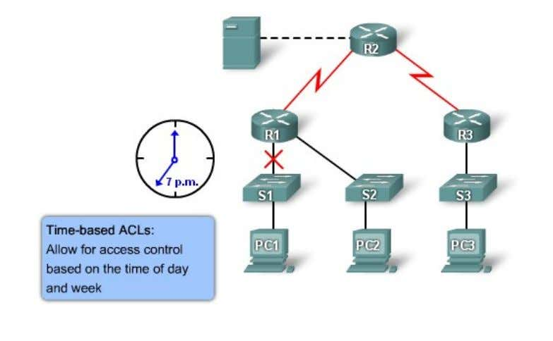 Time-based ACLs © 2009 Cisco Learning Institute. 333333