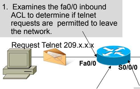 1. Examines the fa0/0 inbound ACL to determine if telnet requests are permitted to leave the