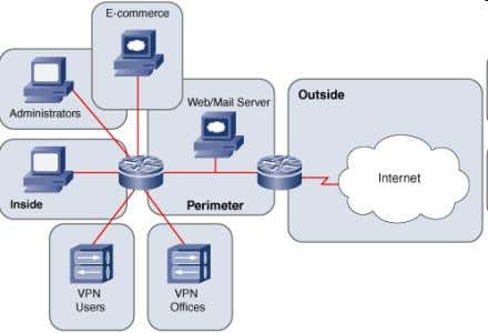 Common Designs LAN-to-Internet Redundant Firewalls © 2009 Cisco Learning Institute. 757575
