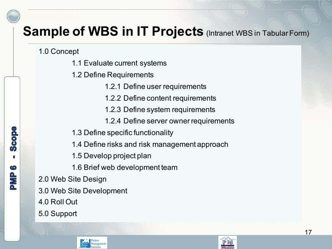 Sample of WBS in IT Projects (Intranet WBS in Tabular Form) 1.0 Concept 1.1 Evaluate