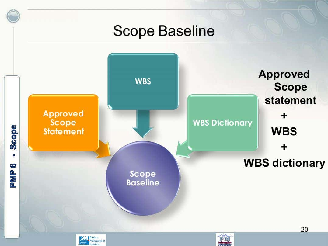 Scope Baseline Approved WBS Scope statement Approved + Scope WBS Dictionary Statement WBS + WBS
