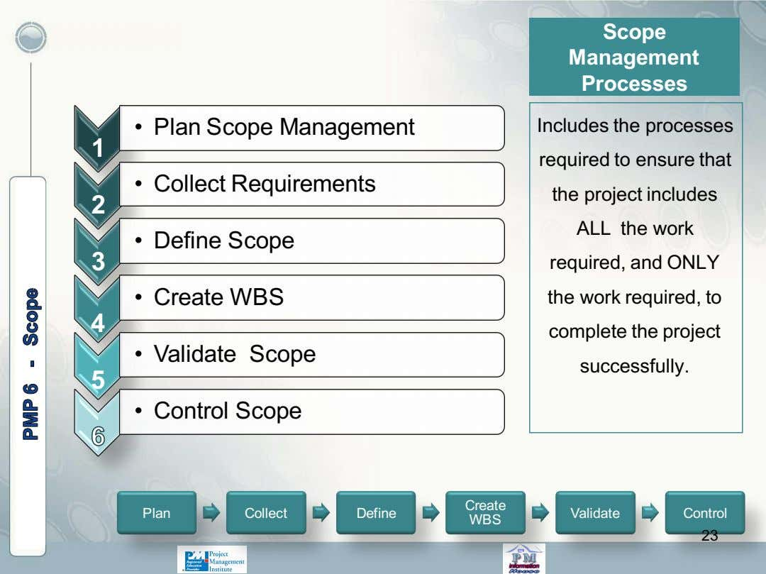 Scope Management Processes • Plan Scope Management 1 • Collect Requirements 2 • Define Scope
