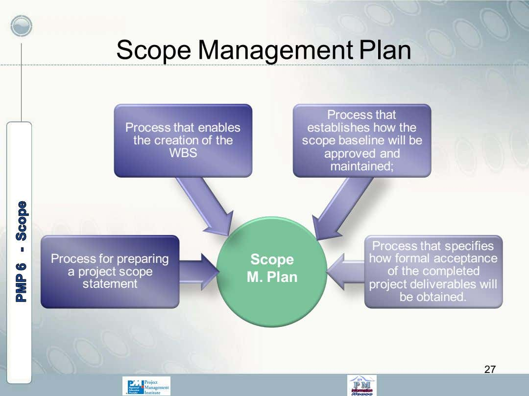 Scope Management Plan Process that enables the creation of the WBS Process that establishes how
