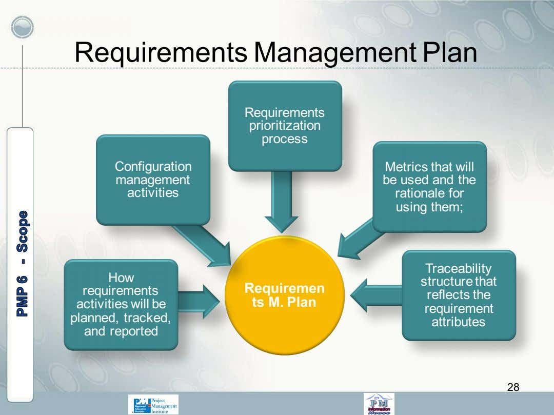 Requirements Management Plan Requirements prioritization process Configuration management activities Metrics that