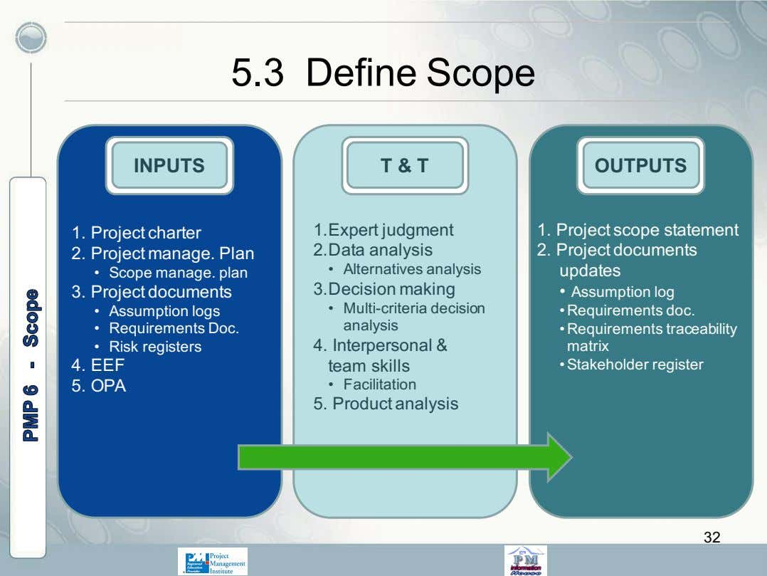 5.3 Define Scope OUTPUTS 1. Project charter 1.Expert judgment 1. Project scope statement 2. Project