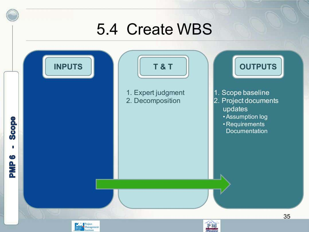 5.4 Create WBS OUTPUTS 1. Scope baseline 2. Project documents T & T OUTPUTS updates