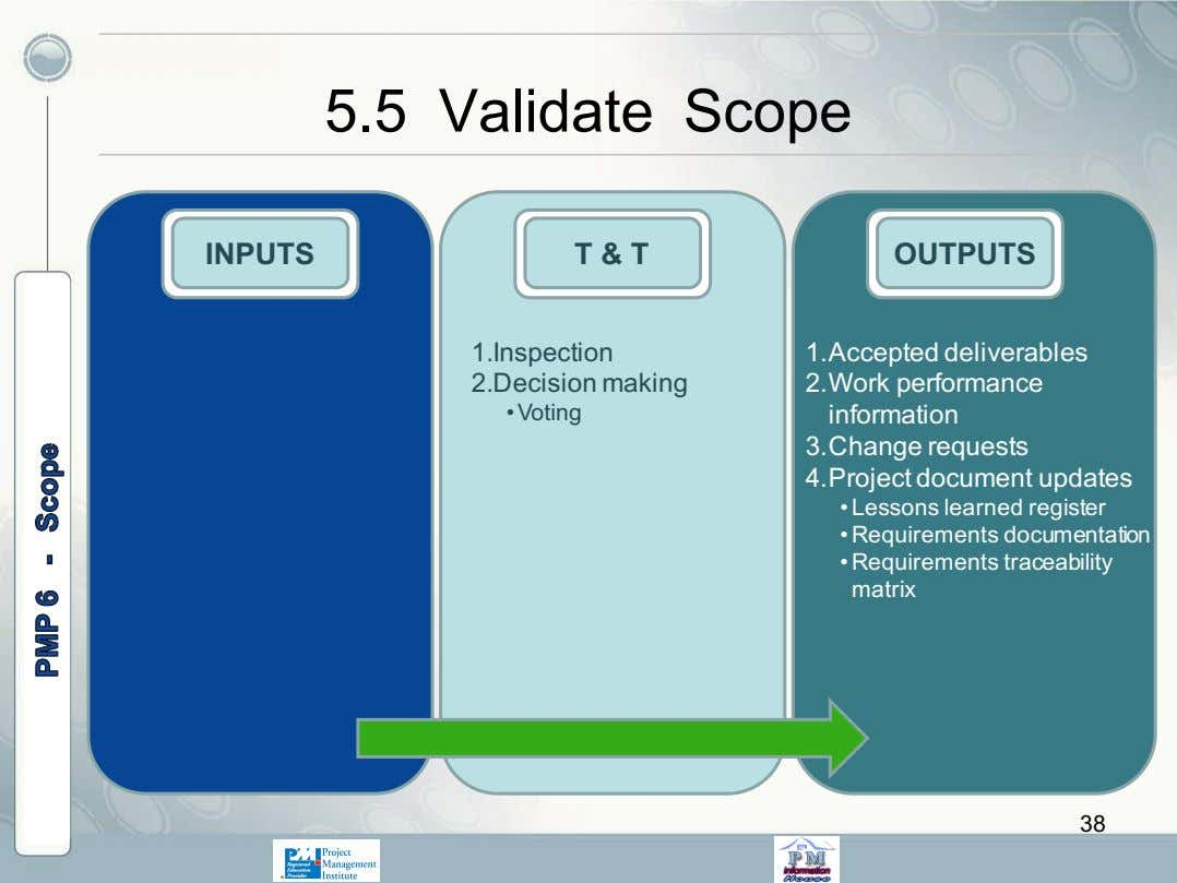 5.5 Validate Scope OUTPUTS 1.Accepted deliverables 2.Work performance OUTPUTS information 3.Change requests