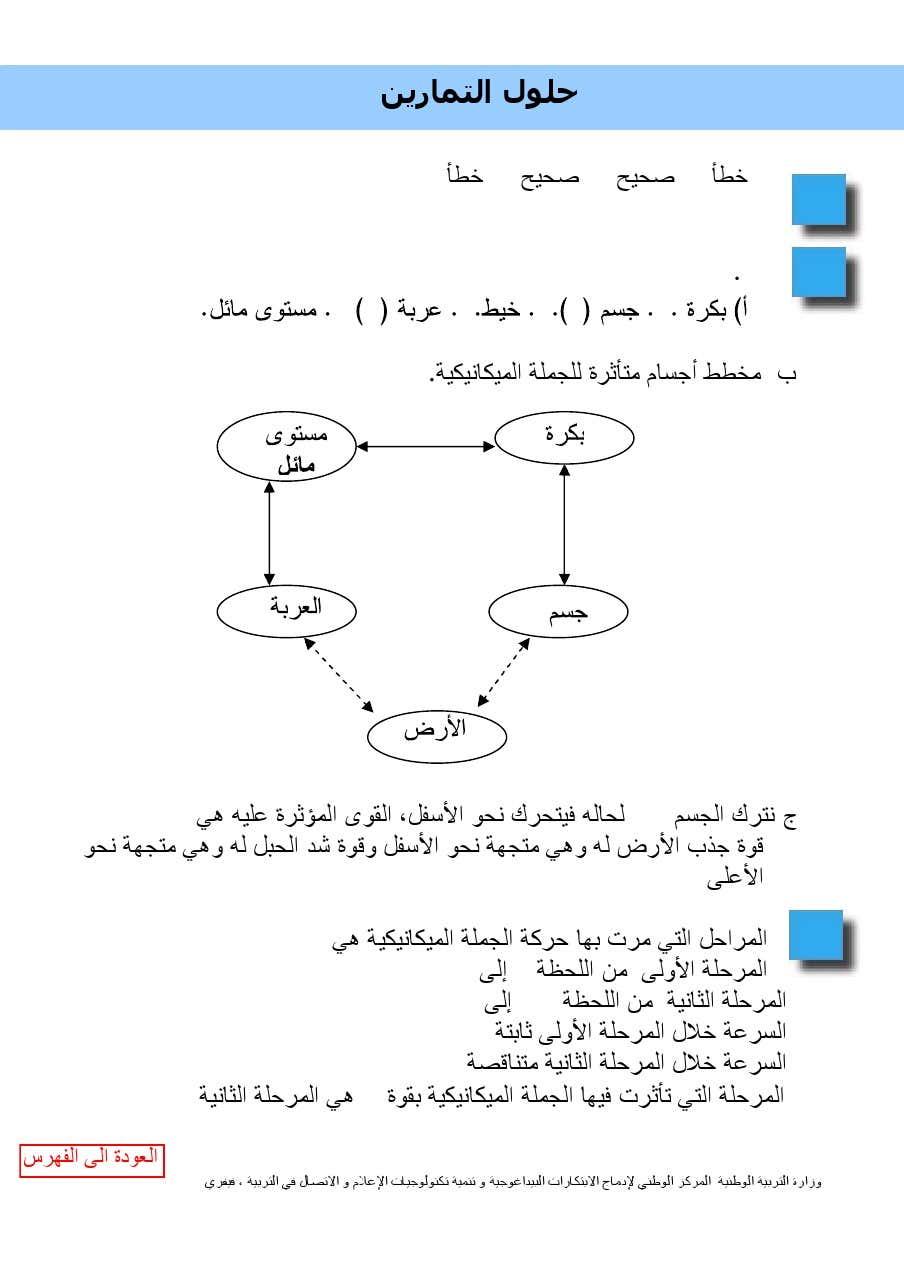 ملخصات، تمارين و مواضيع مع الحل  في العلوم الفيزيائية 4 متوسط 15-5e56a99800