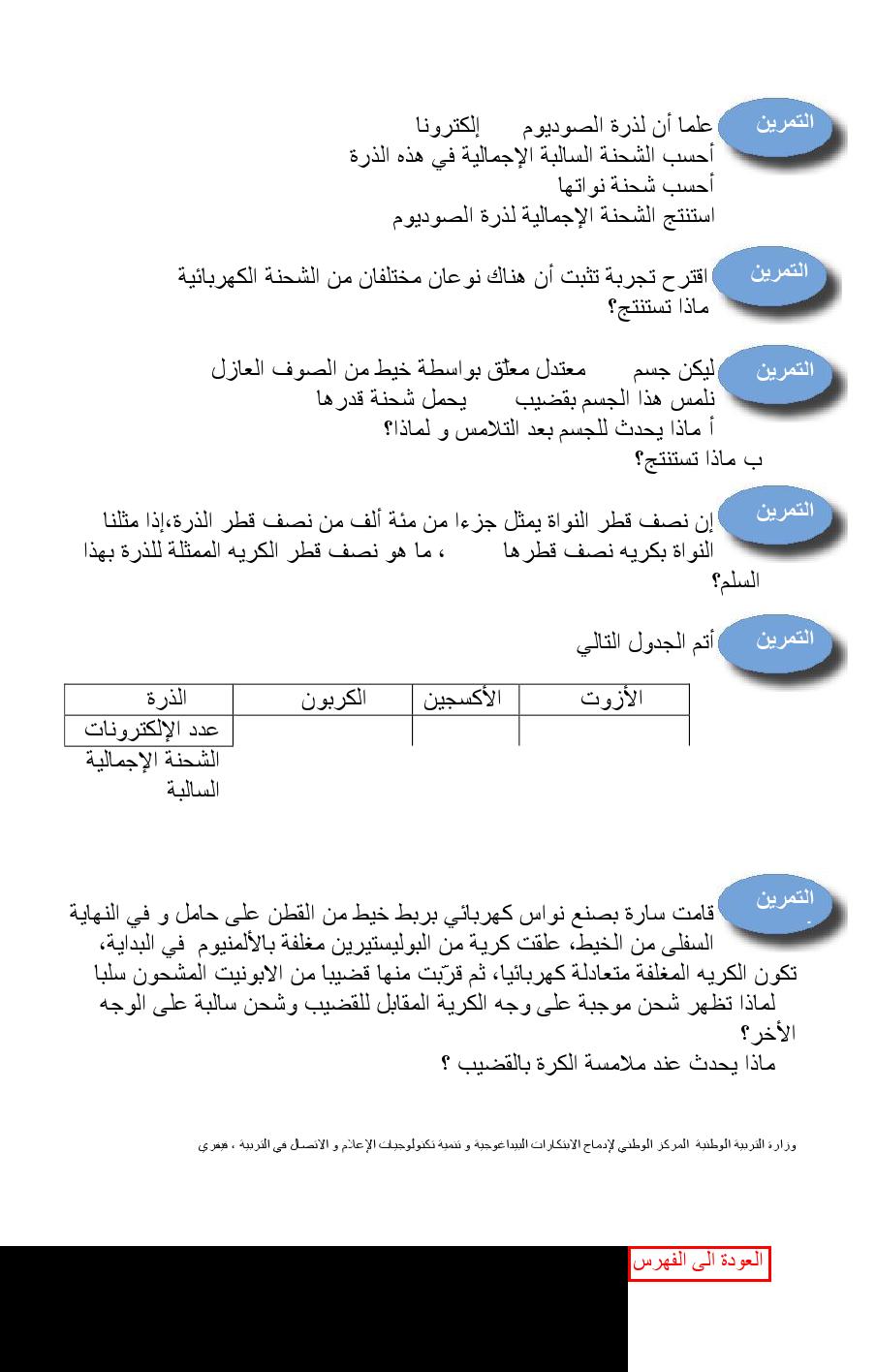 ملخصات، تمارين و مواضيع مع الحل  في العلوم الفيزيائية 4 متوسط 21-02c391e684