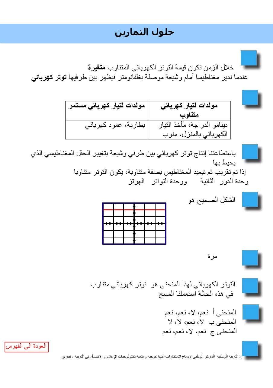 ملخصات، تمارين و مواضيع مع الحل  في العلوم الفيزيائية 4 متوسط 33-1ca62b8704