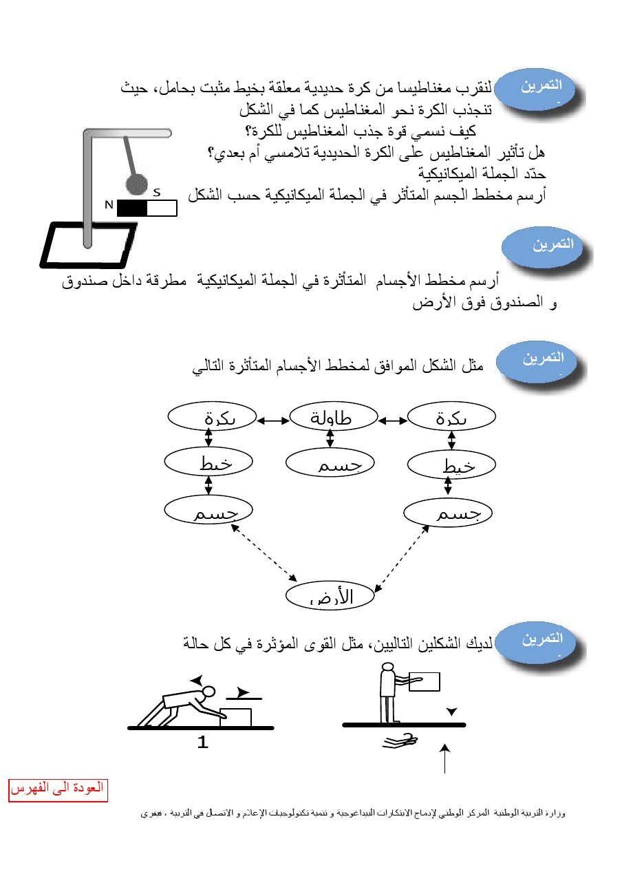 ملخصات، تمارين و مواضيع مع الحل  في العلوم الفيزيائية 4 متوسط 6-7f73b6b522