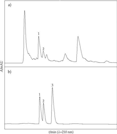 in this sample), while Fig. 1b shows the HPLC separation Fig. 1. HPLC chromatograms of: a)
