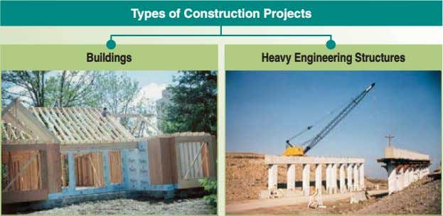 Types of Construction Projects Buildings Heavy Engineering Structures