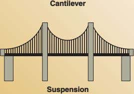 Cantilever Suspension