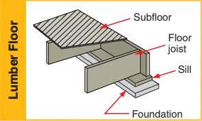 Subfloor Floor joist Sill Foundation Lumber Floor
