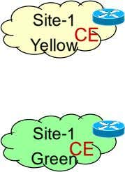 Site-1 CE Yellow Site-1 CE Green