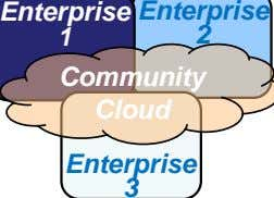 Enterprise Enterprise 1 2 Community Cloud Enterprise 3