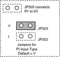 JP305 connects PI- to 0V V JP303 I JP302 Jumpers for PI Input Type Default