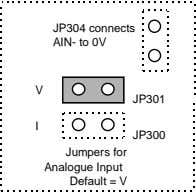 JP304 connects AIN- to 0V V JP301 I JP300 Jumpers for Analogue Input Default =