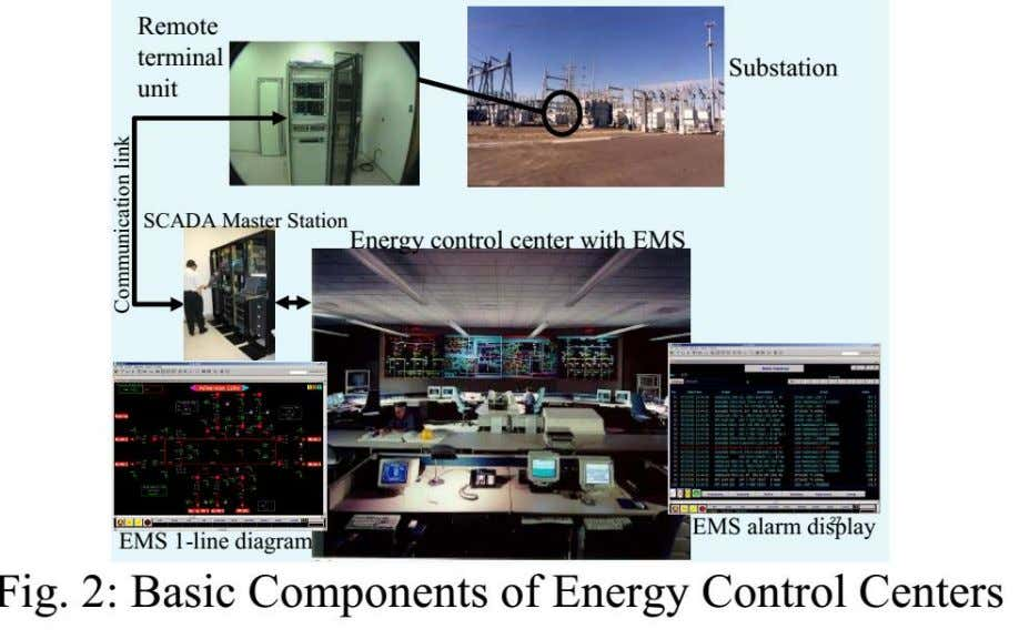 Power Engineering, Adigrat University), September 2015 The system control function traditionally used in electric