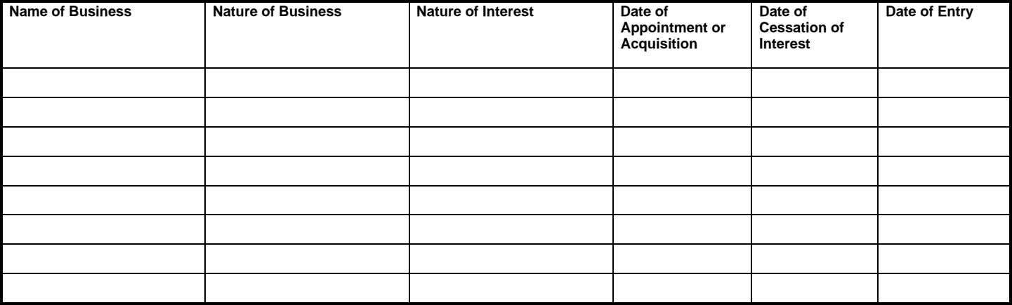 Name of Business Nature of Business Nature of Interest Date of Date of Date of