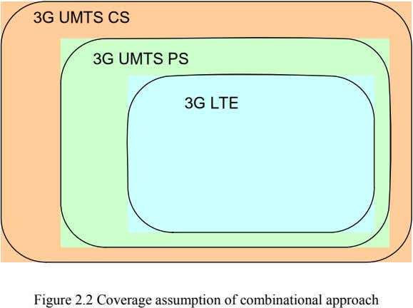 3G UMTS CS 3G UMTS PS 3G LTE Figure 2.2 Coverage assumption of combinational approach