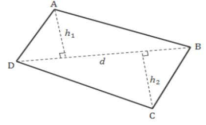 (s) = If lengths of one diagonal and two offsets are given Area = If lengths