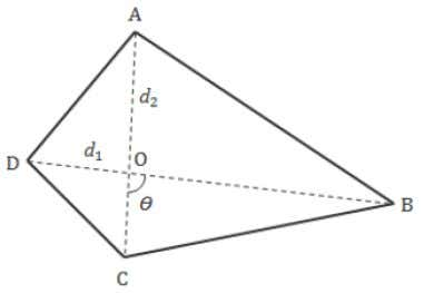 = If lengths of two diagonals and included angle are given Area = Quantitative Aptitude Formula