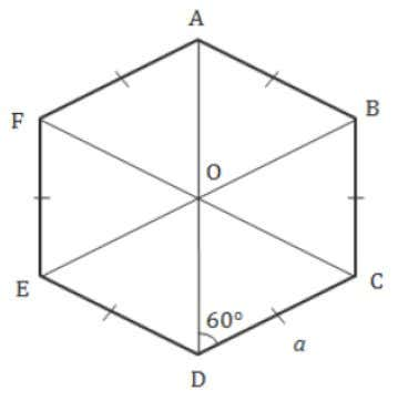 sum of all exterior angles = 360 42. Area of Regular Hexagon Area = 43. Circle
