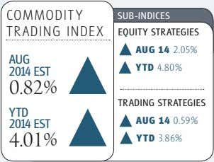 COMMODIT Y TR ADING INDEX SUB-INDICES EQUITY STRATEGIES AUG 14 2.05% AUG YTD 4.80% 2014