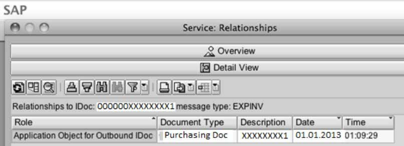 1. Relationship tab of IDoc 2. Relationship tab of Application Document, e.g. PO, SO, Material Document,