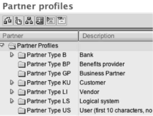 The TCODE for maintaining the partner profile is WE20. Double clicking on the Partner will show